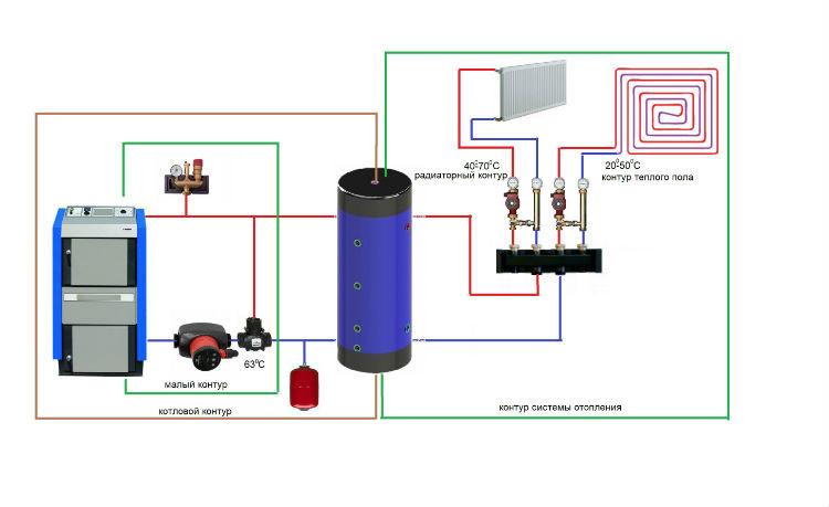 схема підключення теплоаккумулятору